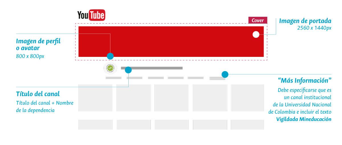 Tamaños imágenes YouTube
