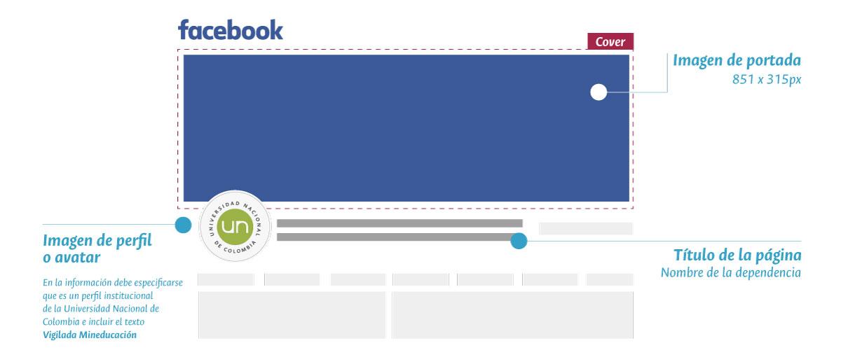 Tamaños imágenes Facebook