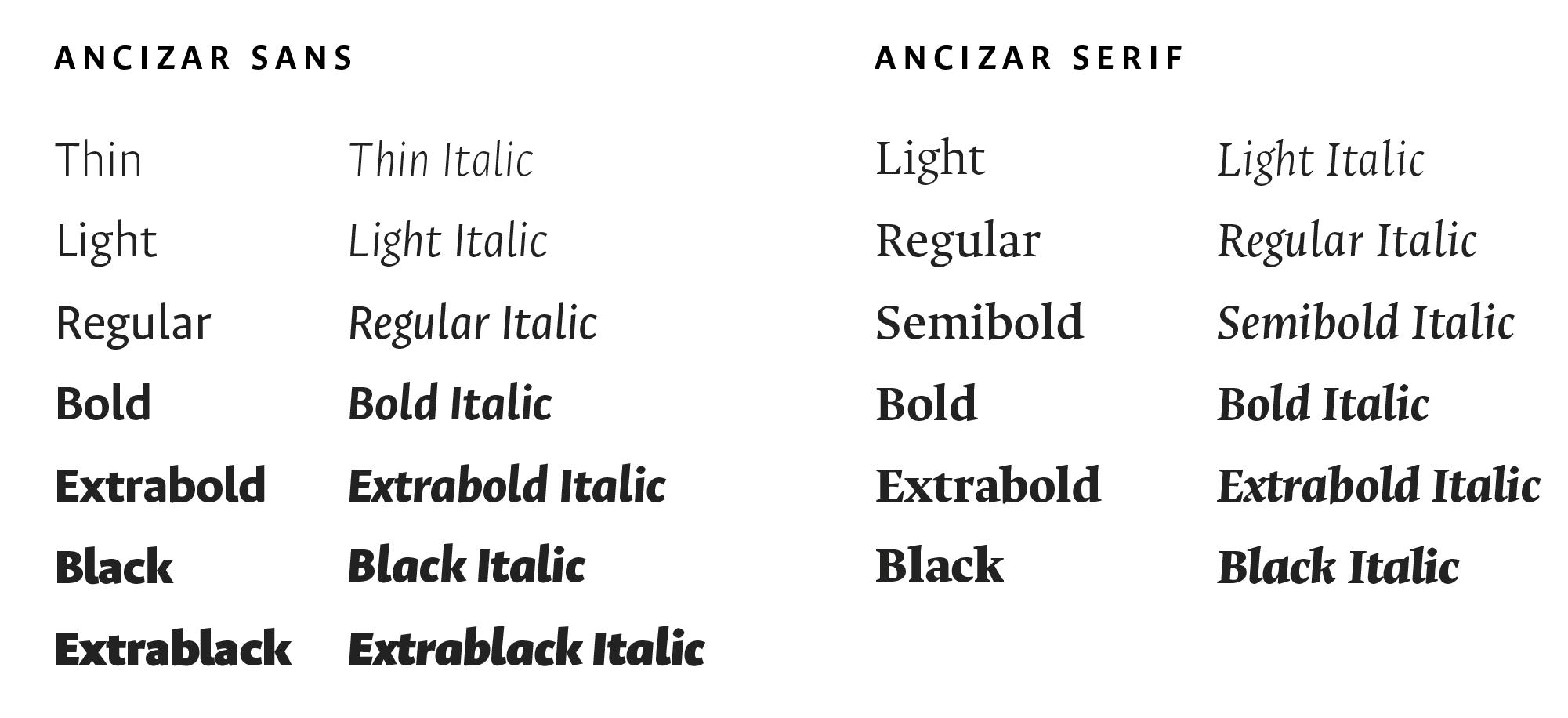 Familia tipográfica Ancízar