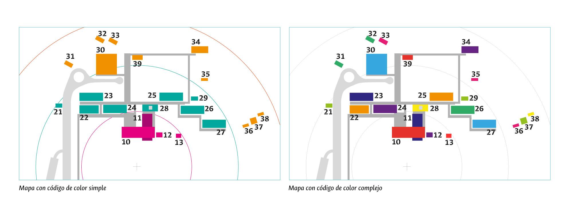 Muchas veces las normativas recomiendan usar distintos colores para mapas ¿esto necesariamente ayuda a la orientación o hace más difícil de memorizar el código?