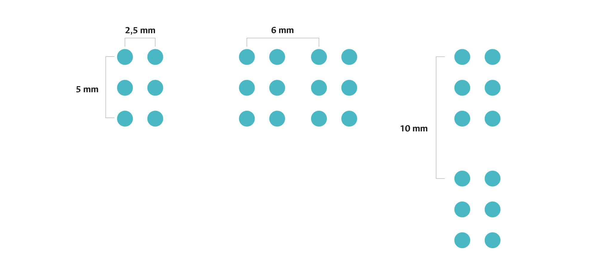 Tamaños de lectura del sistema braille